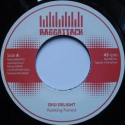 Ranking Forrest - Digi...