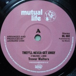 Trevor Walters - They'll...