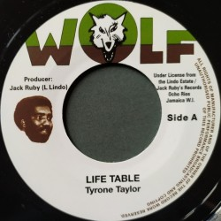 Tyrone Taylor - Life Table 7""